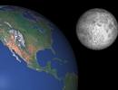 Trái đất ra sao nếu mặt trăng biến mất